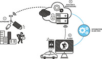 Professionelles Video Surveillance as a Service für NSL