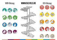 Problemlösung mit 9 Levels of Value Systems