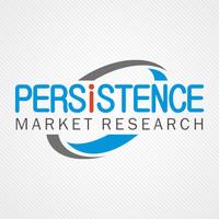 Post-Operative Demand Boosting Global Elastomeric Infusion Pumps Market