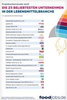 Praktikantenstudie 2016 von foodjobs.de: Praktikanten wählen ihre 25 Top-Arbeitgeber in der Lebensmittelbranche