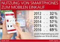"""Angebotsvielfalt durch """"Mobile Shopping"""" bedroht"""