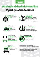 Kontrollieren Sie Ihre Reifen für Sicherheit und Lebensdauer