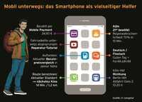 Mobiles Werkzeug: Das Smartphone als perfekter Helfer für unterwegs