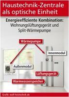 Neue Wärmelösungen für Wohngebäude