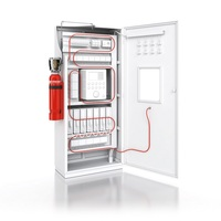 Löschmodule Basic, Sensitive und Highsensitive schützen Schaltschränke