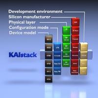 KNX Technik! Gebäudeautomation von Tapko Technologies