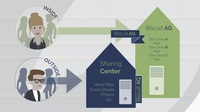 Cortado: Sichere virtuelle Datenräume für Externe