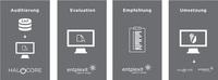 SECUDE und entplexit mit SAP-Datensicherheits-Paketangebot DAiSY