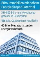 Büro-Immobilien mit hohem Energieeinspar-Potenzial