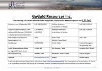 Ringler Research: Studie über den Silberproduzent GoGold Resources veröffentlicht / Analytischer Bewertungskurs 2,25 CAD / 1,55 (+127% Kurspotenzial)