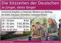 showimage Die Sitzzeiten der Deutschen
