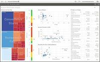 Neues Angebot für Developer: Qlik Playground erleichtert Einstieg in Visual Analytics