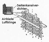 Seitenkanalverdichter – Trocknungsvorgänge in Industrieanlagen