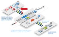 Secure-Mail-Gateway NoSpamProxy ab sofort im Azure Marketplace verfügbar