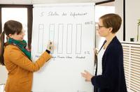 Job-Coaching mit Blick auf alle Lebensbereiche