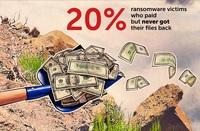 Kaspersky-Umfrage: Mehr als jedes dritte Ransomware-Opfer bezahlt Lösegeld