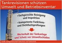 Tankrevisionen mit Qualitätssicherung