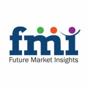 Acrylic Fibre Market Revenue Expected to Register a CAGR of 3.6% by 2026