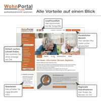 Interview mit dem Initiator von WohnPortal Plus, Karsten Bradtke