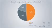 Umfrage: Unwissen über Virtualisierung und Hochverfügbarkeit beim Drucken