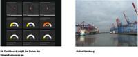 Hamburger Hafen goes IoT: Luftqualität mit Sensoren präzise messen