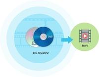Brandneu Leawo Blu-ray-auf-MKV-Converter Unterstützt ISO (Zeitlich Sonderangebot zu € 9,95)