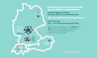 Prezi feiert zwei Millionen deutschsprachige Nutzer