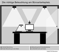 TÜV Rheinland:
