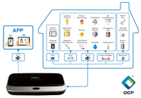 VIA Alegro 100 Home Gateway Router erhält OCF Zertifizierung