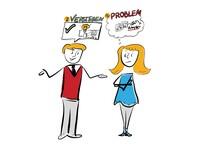 Visual Selling in der Praxis