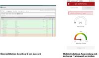 Compliance und Prozessoptimierung made in Hessen