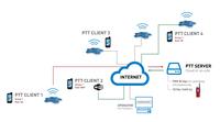 Enterprise Mobility: Fünf Vorteile von Push-to-Talk über mobile Endgeräte