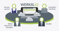 WERKBLiQ erweitert Service: Mehr Effizienz für das Ersatzteilmanagement