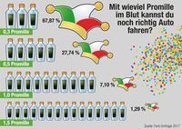 Karnevalszeit: Katerstimmung auf Deutschlands Straßen