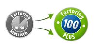 Factoring 100 PLUS funktioniert schneller und einfacher als Kreditaufnahme