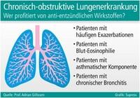 Chronisch-obstruktive Lungenerkrankung