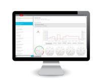 Neue Analyselösungen von Rockwell Automation reichen von der Geräte- bis zur Unternehmensebene