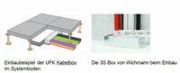 Wichmann zeigt dreiseitige Kabelboxen auf der eltefa 2017