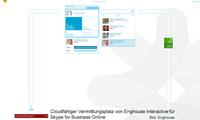 Enghouse: Vermittlungsplatz für Skype for Business Online