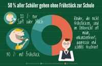 Keine Schulmilch mehr für Kinder in Baden-Württemberg und Rheinland-Pfalz