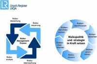 """""""Ziel 2018: Umsetzung der neuen Managementsystemnormen  ISO 14001 & ISO 9001 -  Neuerungen, Anforderungen, Chancen und Umsetzungsempfehlungen"""""""