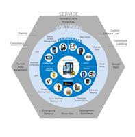 ecom präsentiert Mobile-Worker-Konzept auf der HANNOVER MESSE 2017