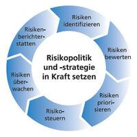 Interner Qualitätsauditor (inkl. ISO 9001 Grundlagen)     Interner Qualitätsauditor (inkl. ISO 9001 Grundlagen): Auf einen Blick