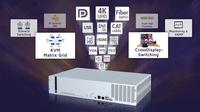 Smart KVM solutions for industrial applications