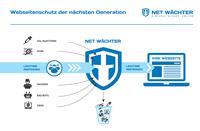 NET WÄCHTER: Neue cloudbasierte IT-Security-Lösung gestartet