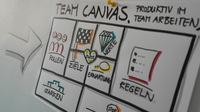 Team Canvas - Führung für digitale Veränderungsprozesse