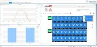 "meteocontrol integrates SolarEdge""s module-level monitoring platform into the VCOM virtual control room"