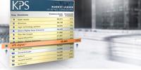 KPS  liegt auf Platz 8 der umsatzstärksten E-Commerce-Agenturen