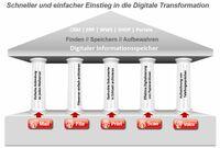 Interaktive Webinar-Serie für den schnellen und einfachen Einstieg in die Digitale Transformation