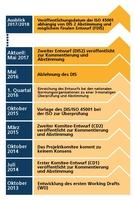 ISO 45001 Arbeits- und Gesundheitsschutz